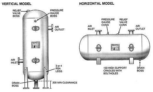 Air Receivers Typical Arrangement Tank Hartwell