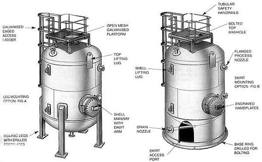 Pressure Vessels Typical Arrangement Tank Hartwell