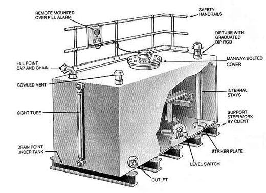 Rectangular Tank Design Related Keywords & Suggestions - Rectangular