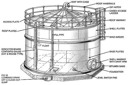 Cylindrical Site Welded Carbon Steel Typical