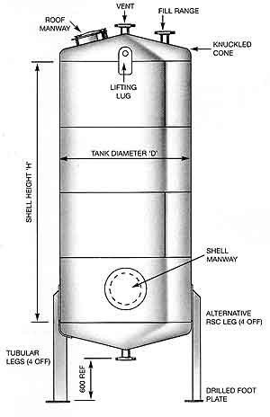Vertical Cylindrical Shop Fabricated - Stainless Steel Tanks