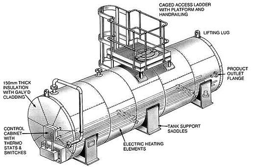 Horizontal Cylindrical Carbon Steel Typical